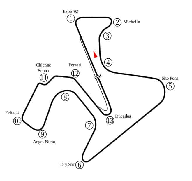 Jerez-Jerez-de-la-Frontera-Spain-agv-sport