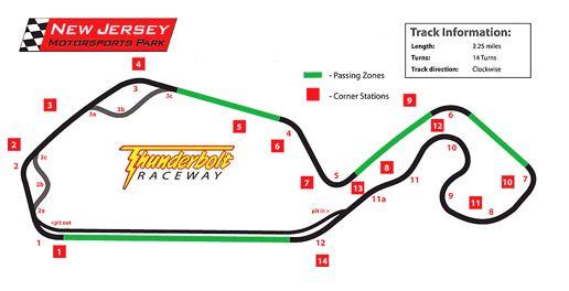 New-Jersey-Motorsports-Millville-NJ-agv-sport