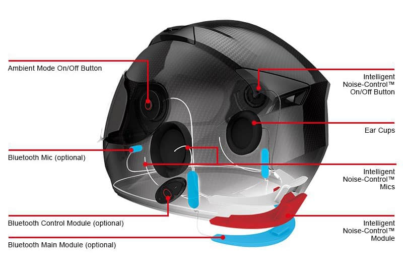 Smart-Helmet-Product-Noise-Cancellation-system-agv-sport